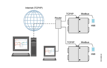 webserver illustration